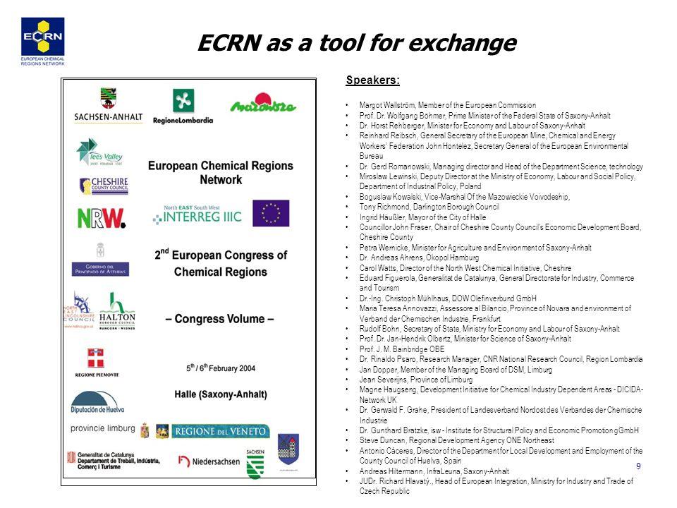 10 ECRN Network Secretariat (isw Halle) Regional Partnerships Implementation Structure of the ECRN Regional Partnerships Regional Partnerships Regional Partnerships Saxony-Anhalt LP