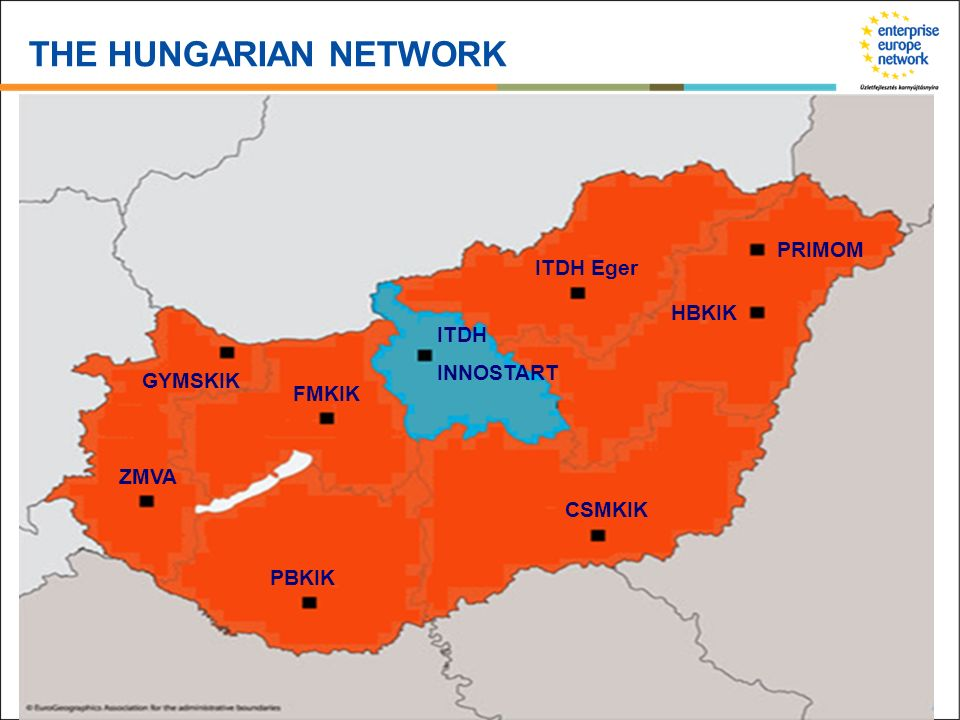 THE HUNGARIAN NETWORK ITDH INNOSTART PRIMOM CSMKIK HBKIK PBKIK ZMVA GYMSKIK FMKIK ITDH Eger
