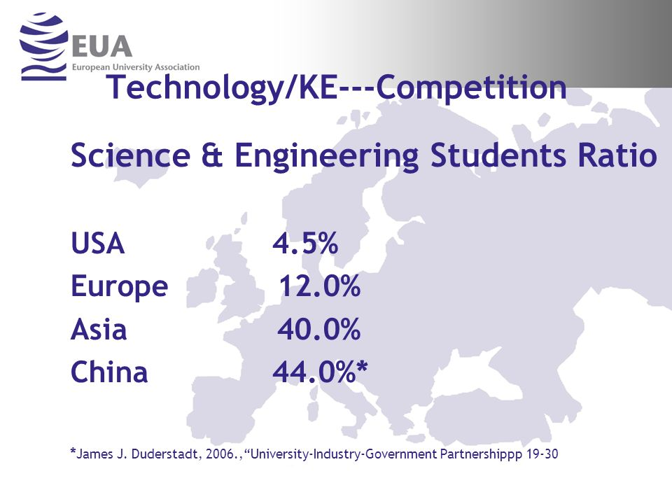 Technology/KE---Competition Science & Engineering Students Ratio USA4.5% Europe 12.0% Asia 40.0% China44.0%* * James J.