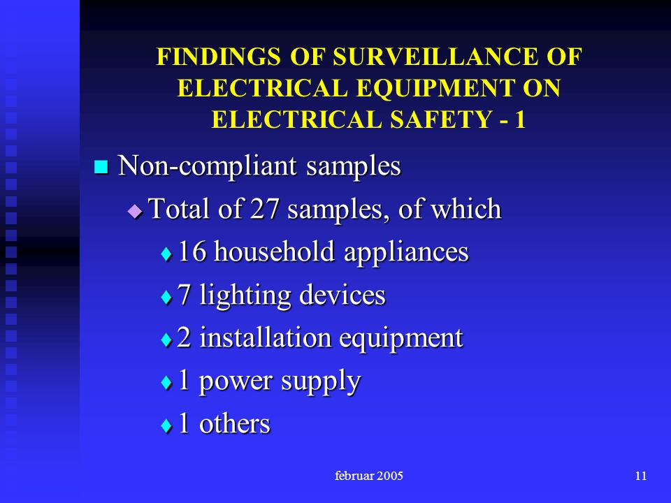 februar 200511 FINDINGS OF SURVEILLANCE OF ELECTRICAL EQUIPMENT ON ELECTRICAL SAFETY - 1 Non-compliant samples Non-compliant samples Total of 27 samples, of which Total of 27 samples, of which 16 household appliances 16 household appliances 7 lighting devices 7 lighting devices 2 installation equipment 2 installation equipment 1 power supply 1 power supply 1 others 1 others