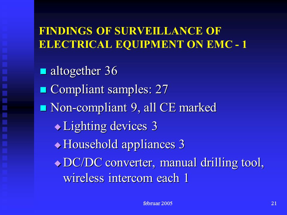 februar 200521 FINDINGS OF SURVEILLANCE OF ELECTRICAL EQUIPMENT ON EMC - 1 altogether 36 altogether 36 Compliant samples: 27 Compliant samples: 27 Non-compliant 9, all CE marked Non-compliant 9, all CE marked Lighting devices 3 Lighting devices 3 Household appliances 3 Household appliances 3 DC/DC converter, manual drilling tool, wireless intercom each 1 DC/DC converter, manual drilling tool, wireless intercom each 1