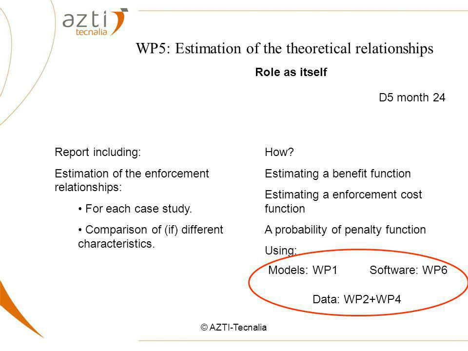 © AZTI-Tecnalia WP5: Estimation of the theoretical relationships Role as itself D5 month 24 Report including: Estimation of the enforcement relationships: For each case study.