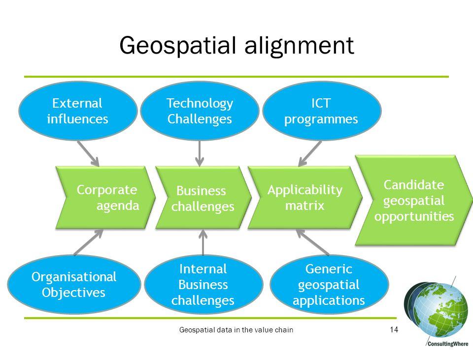 Corporate agenda 15Geospatial data in the value chain