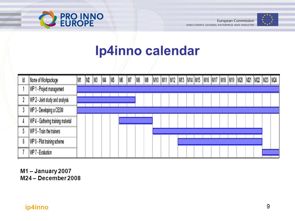 ip4inno 9 Ip4inno calendar M1 – January 2007 M24 – December 2008