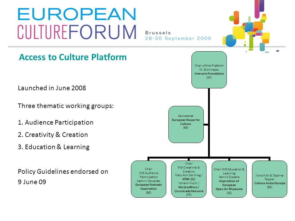 Access to Culture Platform Launched in June 2008 Three thematic working groups: 1.
