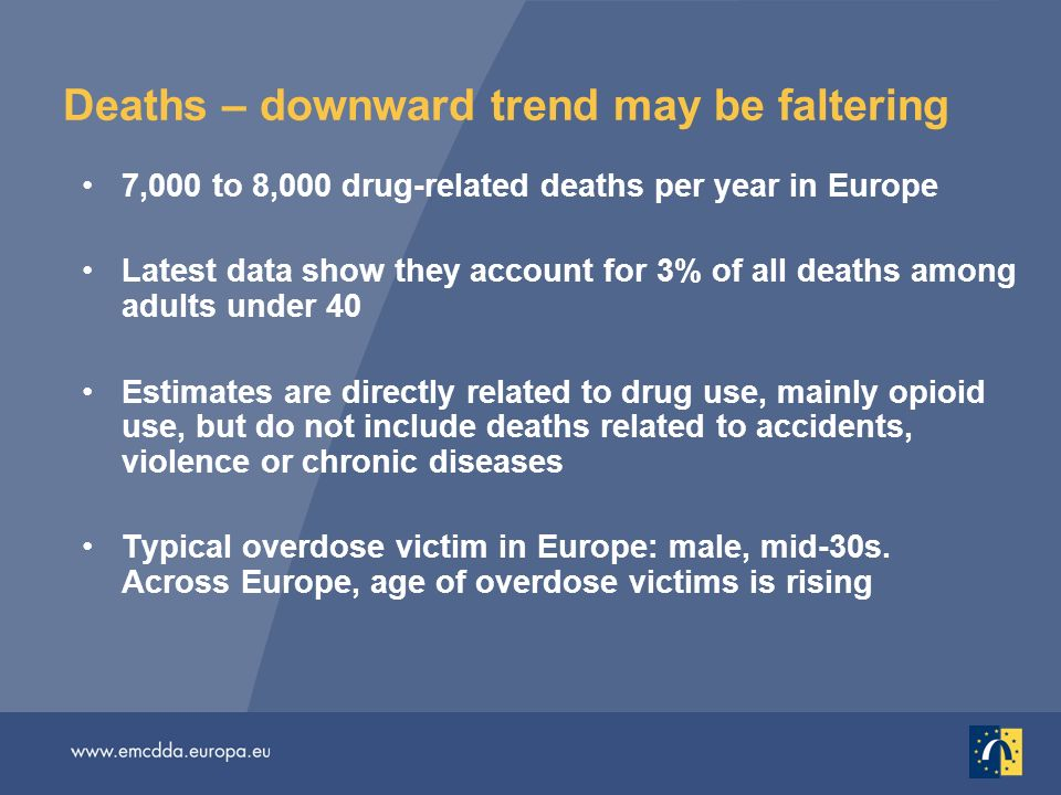 Deaths – downward trend may be faltering 7,000 to 8,000 drug-related deaths per year in Europe Latest data show they account for 3% of all deaths among adults under 40 Estimates are directly related to drug use, mainly opioid use, but do not include deaths related to accidents, violence or chronic diseases Typical overdose victim in Europe: male, mid-30s.