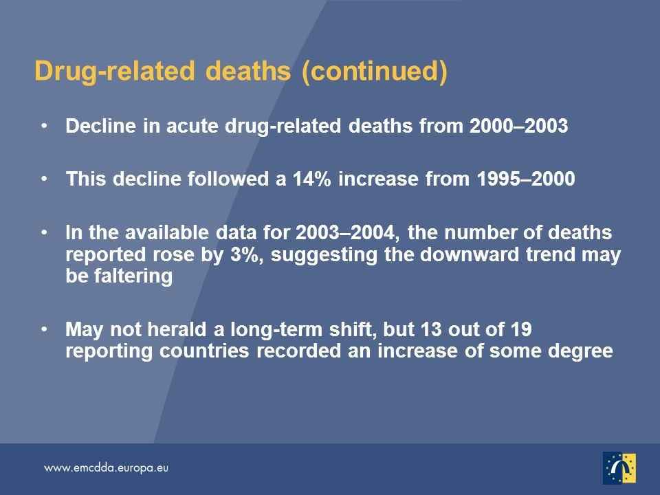 Drug-related deaths (continued) Decline in acute drug-related deaths from 2000–2003 This decline followed a 14% increase from 1995–2000 In the available data for 2003–2004, the number of deaths reported rose by 3%, suggesting the downward trend may be faltering May not herald a long-term shift, but 13 out of 19 reporting countries recorded an increase of some degree