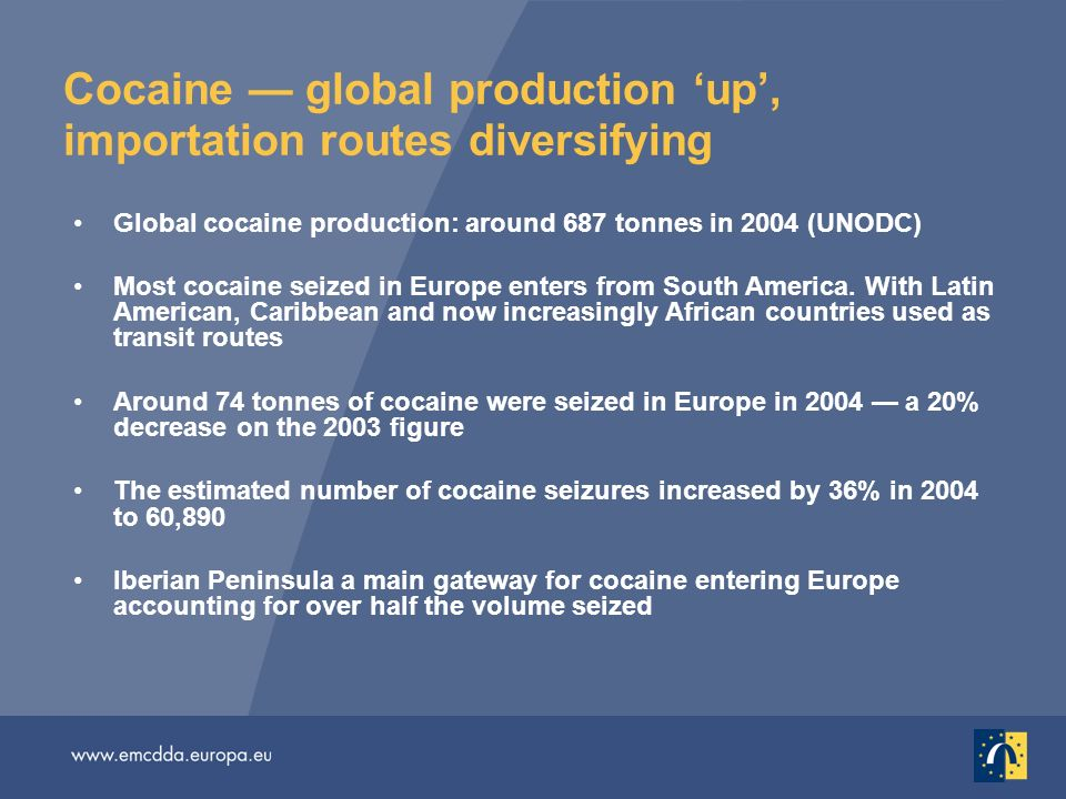 Cocaine global production up, importation routes diversifying Global cocaine production: around 687 tonnes in 2004 (UNODC) Most cocaine seized in Europe enters from South America.