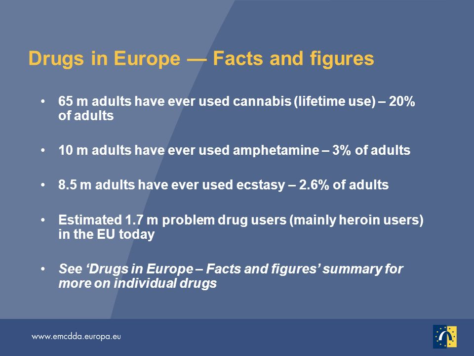 Drugs in Europe Facts and figures 65 m adults have ever used cannabis (lifetime use) – 20% of adults 10 m adults have ever used amphetamine – 3% of adults 8.5 m adults have ever used ecstasy – 2.6% of adults Estimated 1.7 m problem drug users (mainly heroin users) in the EU today See Drugs in Europe – Facts and figures summary for more on individual drugs