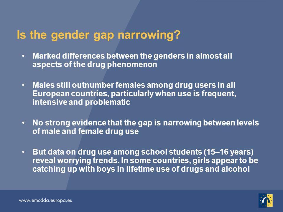 Is the gender gap narrowing.