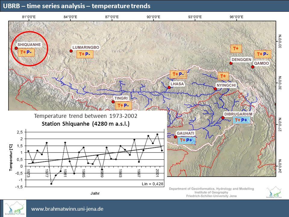 www.brahmatwinn.uni-jena.de UBRB – time series analysis – temperature trends Temperature trend between 1973-2002 Station Gauhati (54 m a.s.l.)