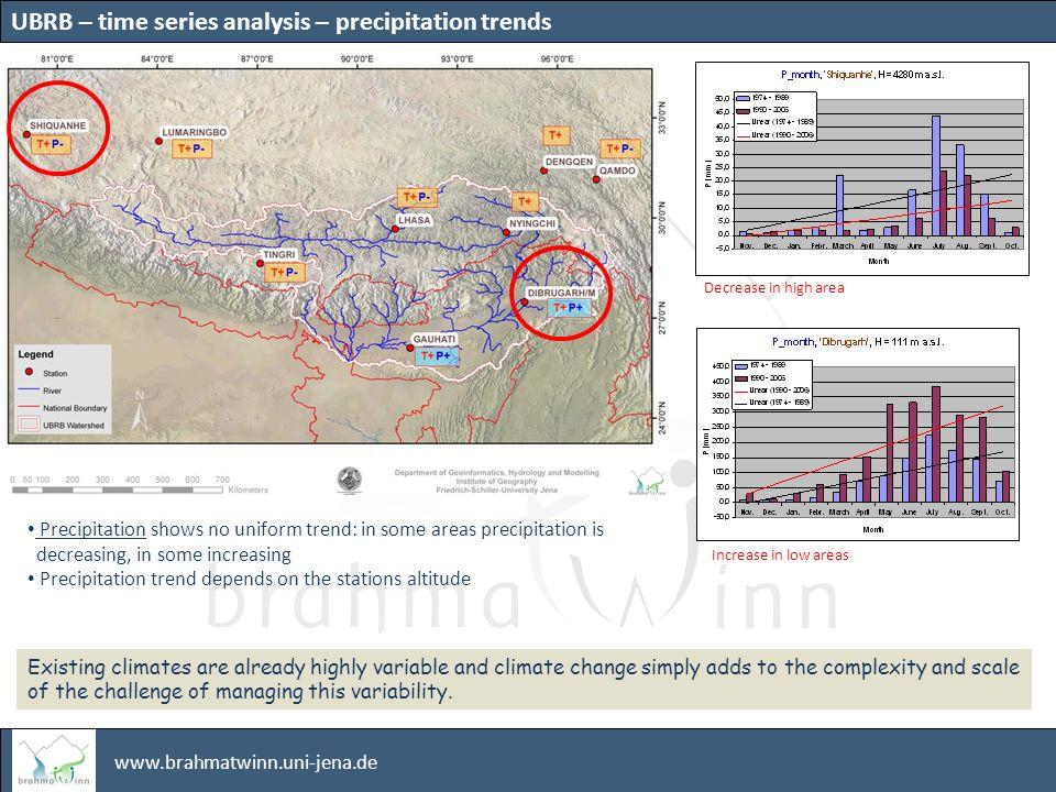 www.brahmatwinn.uni-jena.de Since 1960 the glaciers in the Northwest-Himalaya have lost approx.