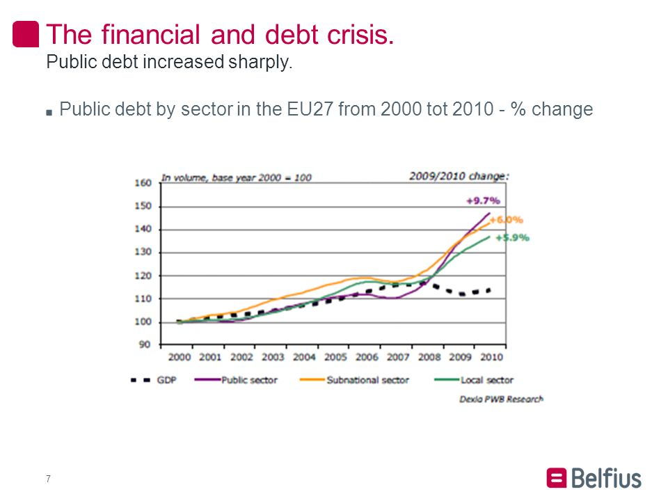 7 Public debt increased sharply. The financial and debt crisis.