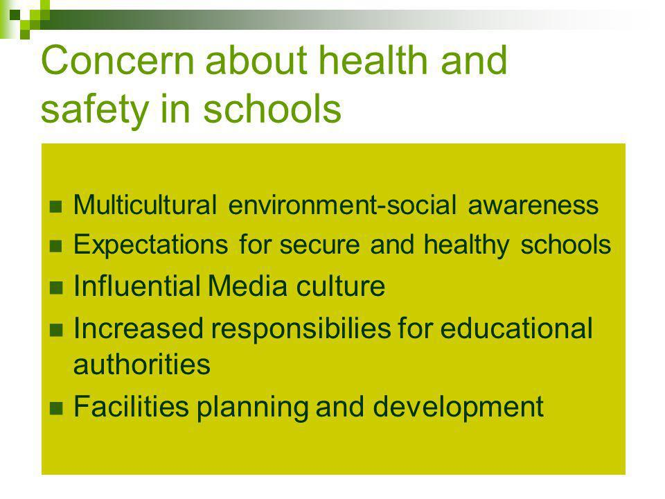 Concern about health and safety in schools Multicultural environment-social awareness Expectations for secure and healthy schools Influential Media culture Increased responsibilies for educational authorities Facilities planning and development