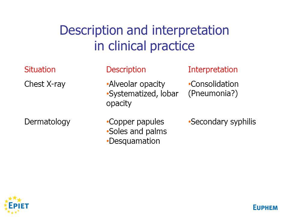 Description and interpretation in clinical practice SituationDescriptionInterpretation Chest X-ray Alveolar opacity Systematized, lobar opacity Consol
