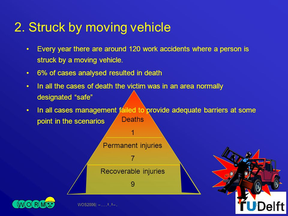 WOS2006| 33 Deaths 1 Permanent injuries 7 Recoverable injuries 9 2. Struck by moving vehicle Every year there are around 120 work accidents where a pe