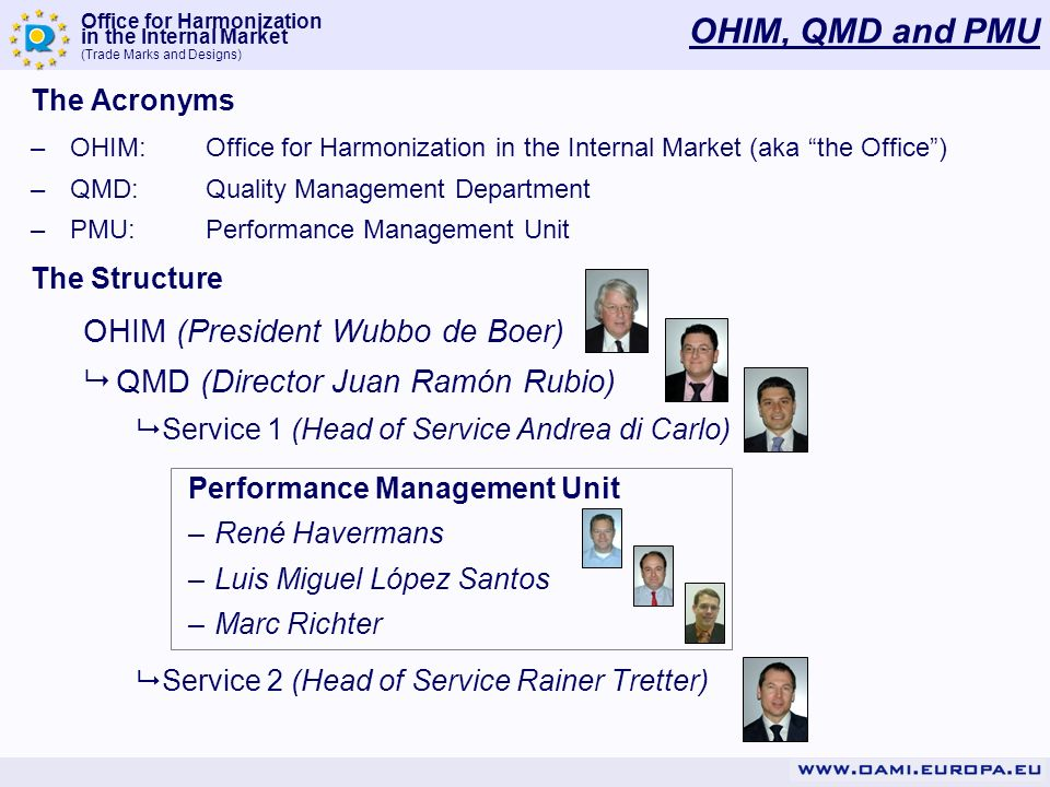 Office for Harmonization in the Internal Market (Trade Marks and Designs) OHIM, QMD and PMU The Acronyms –OHIM:Office for Harmonization in the Internal Market (aka the Office) –QMD:Quality Management Department –PMU:Performance Management Unit The Structure OHIM (President Wubbo de Boer) QMD (Director Juan Ramón Rubio) Service 1 (Head of Service Andrea di Carlo) Performance Management Unit –René Havermans –Luis Miguel López Santos –Marc Richter Service 2 (Head of Service Rainer Tretter)