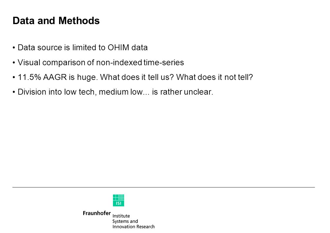 Data and Methods Data source is limited to OHIM data Visual comparison of non-indexed time-series 11.5% AAGR is huge.