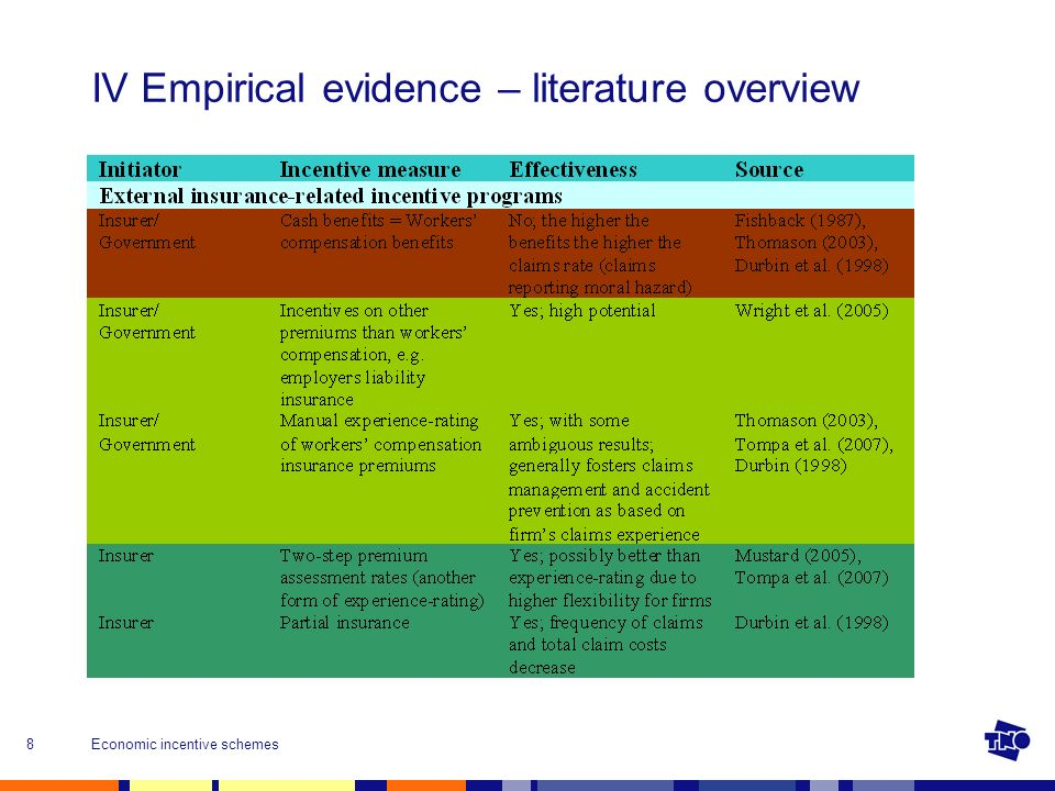 Economic incentive schemes8 IV Empirical evidence – literature overview