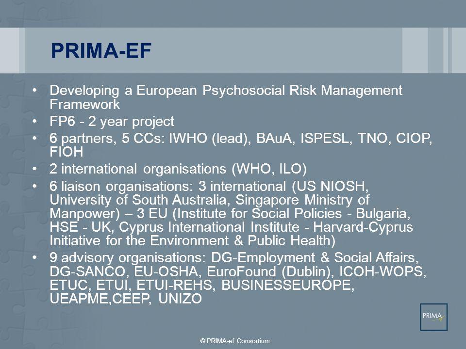 PRIMA-EF Developing a European Psychosocial Risk Management Framework FP6 - 2 year project 6 partners, 5 CCs: IWHO (lead), BAuA, ISPESL, TNO, CIOP, FI