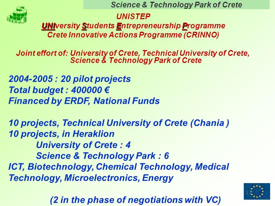 Science & Technology Park of Crete 12 UNISTEP UNISEP UNIversity Students Entrepreneurship Programme Crete Innovative Actions Programme (CRINNO) Joint