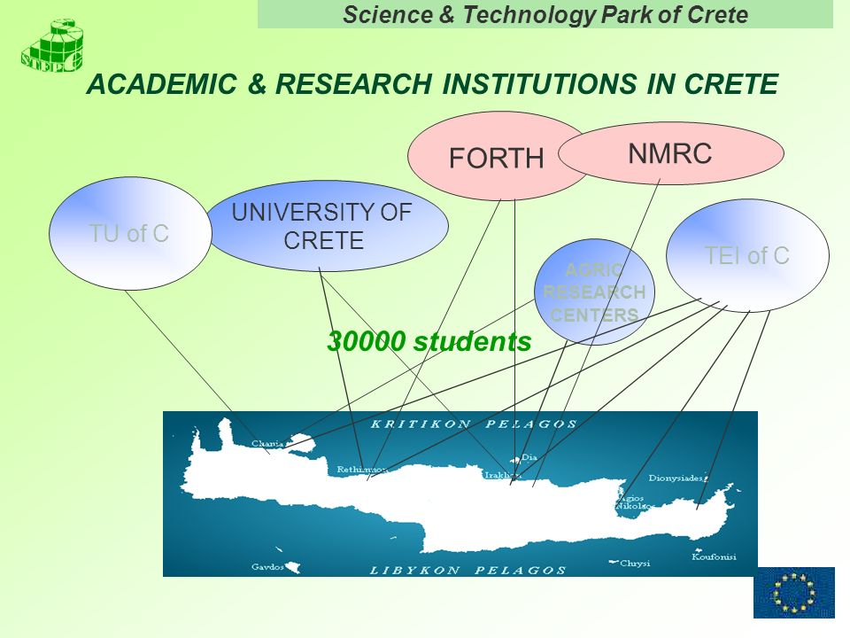 Science & Technology Park of Crete 4 ACADEMIC & RESEARCH INSTITUTIONS IN CRETE TEI of C UNIVERSITY OF CRETE FORTH NMRC AGRIC RESEARCH CENTERS TU of C