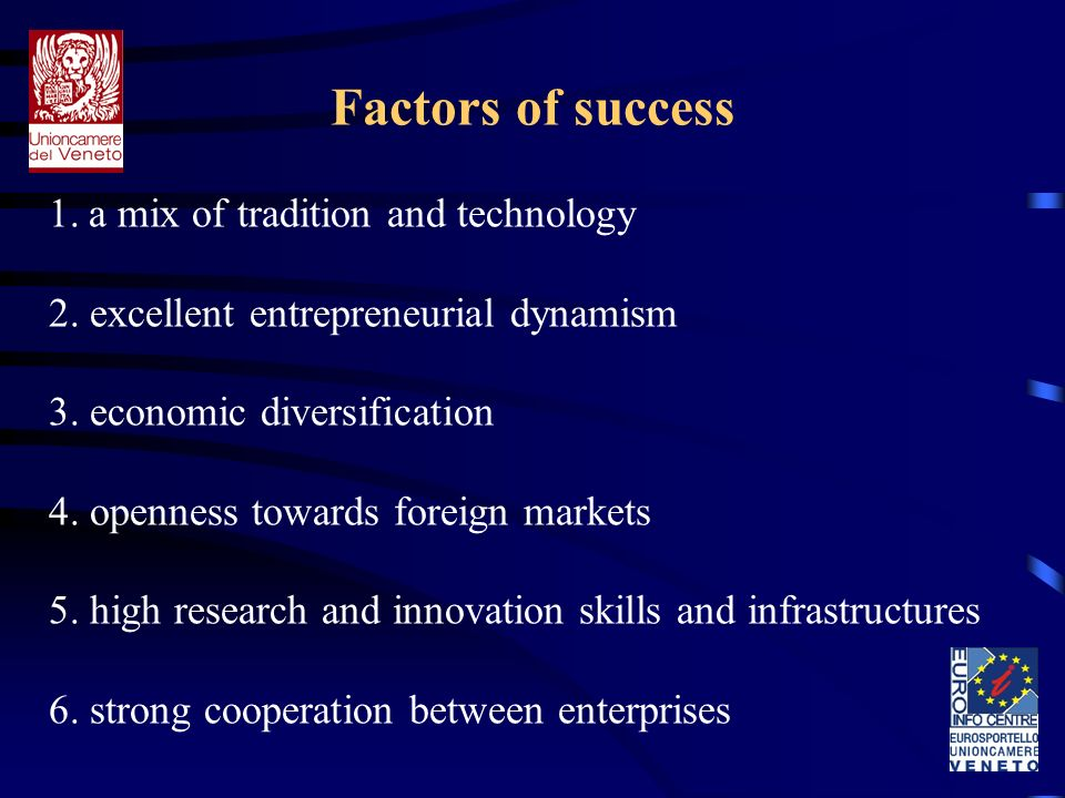 Factors of success 1.a mix of tradition and technology 2.