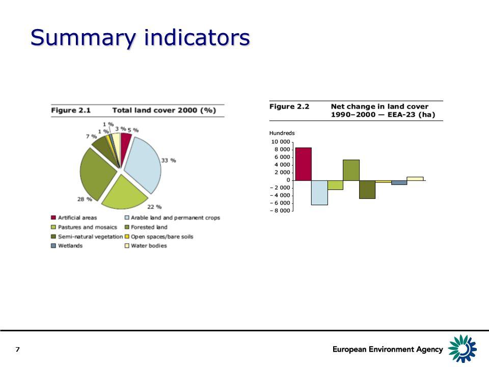 7 Summary indicators