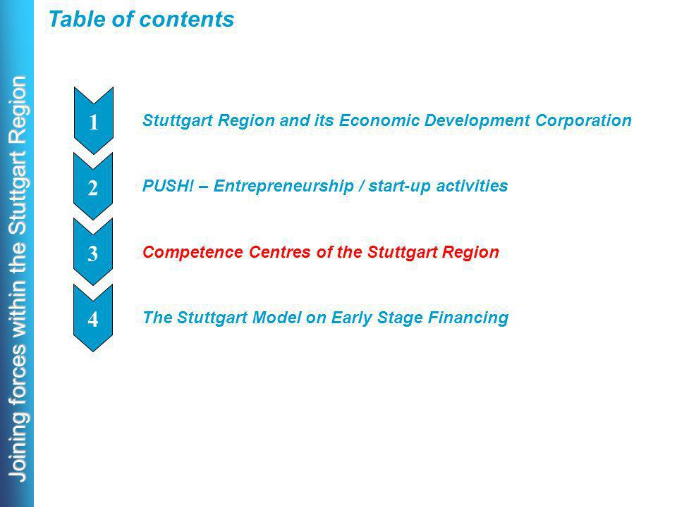 Joining forces within the Stuttgart Region Table of contents Stuttgart Region and its Economic Development Corporation 1 1 PUSH.