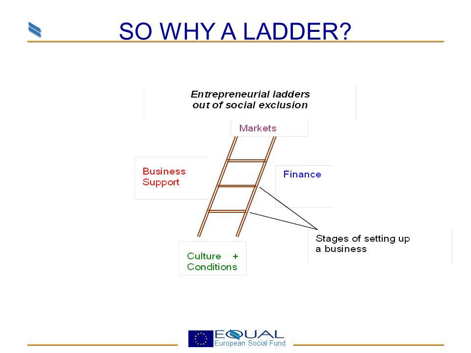 European Social Fund SO WHY A LADDER?