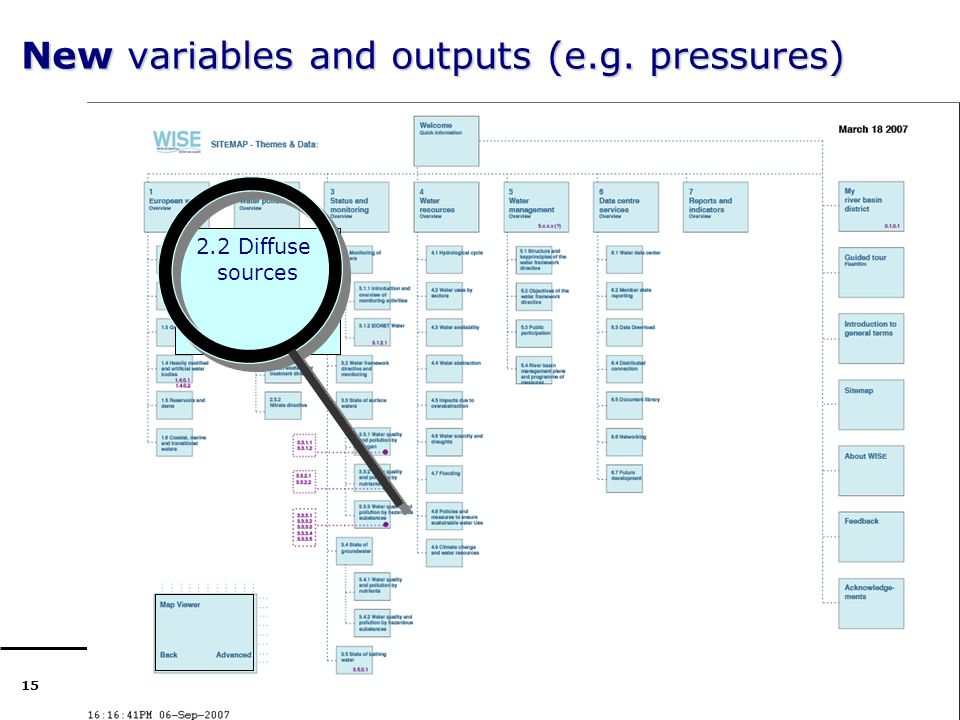 15 New variables and outputs (e.g. pressures) 2.2 Diffuse sources