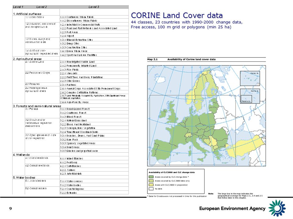 9 CORINE Land Cover data 44 classes, 23 countries with change data, Free access, 100 m grid or polygons (min 25 ha)