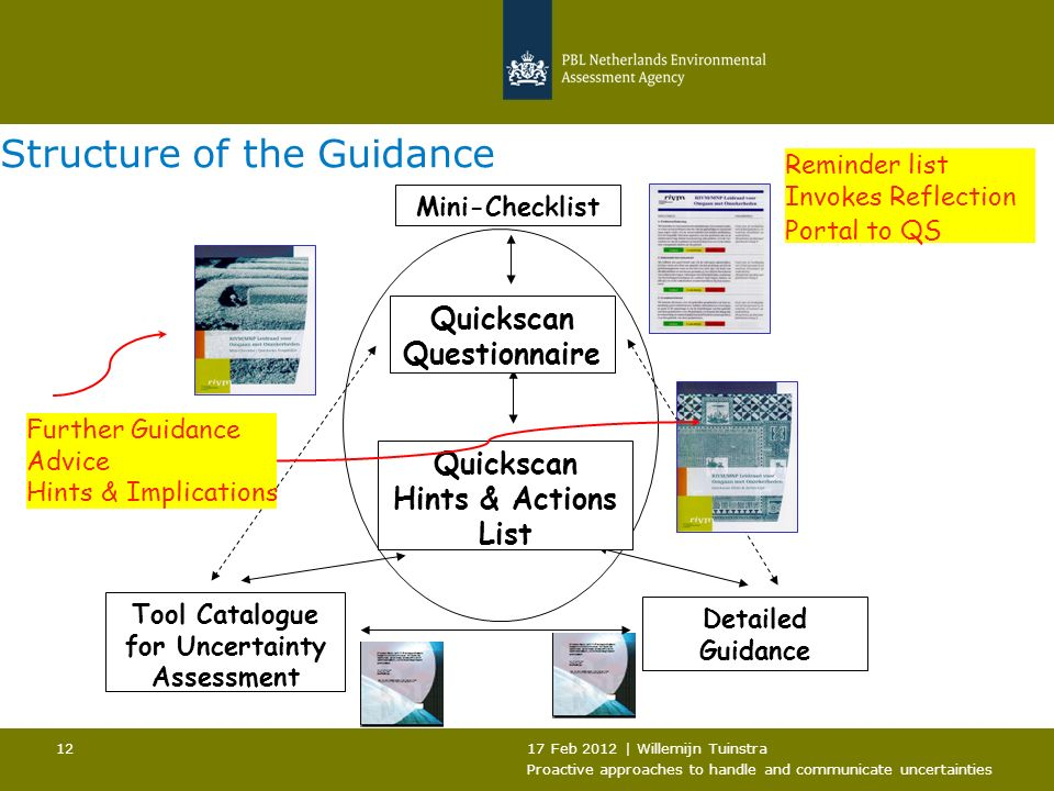 17 Feb 2012 | Willemijn Tuinstra Proactive approaches to handle and communicate uncertainties 12 Detailed Guidance Structure of the Guidance Quickscan Hints & Actions List Quickscan Questionnaire Mini-Checklist Tool Catalogue for Uncertainty Assessment Reminder list Invokes Reflection Portal to QS Further Guidance Advice Hints & Implications