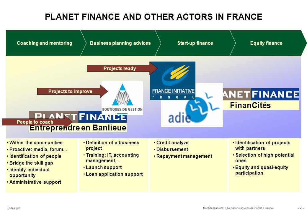 - 1 - Slides.pptConfidential (not to be distributed outside PlaNet Finance) PLANET FINANCE IN FRANCE: ENTREPRENDRE EN BANLIEUE AND FINANCITÉS Header Network of associations dedicated to coaching and mentoring of micro-entrepreneurs Pro-active identification of micro-entrepreneurs Pre-creation support (fill the skills gap, training) Support during creation (administrative...) Post-creation support (business advices...) Located in France s most deprived urban area Offices in the banlieues managed by successful entrepreneurs from the communities Partnership with other actors PlaNet Finance: funding (National, EU) Local public actors: funding Social networks, associations: spread the word ADIE, FIR, IMF: finance micro-entrepreneurs Financité: high potential projects Header Social venture capital fund offering equity finance to high potential enterprises from the banlieues Equity or quasi-equity participation up to xx No majority stake Referral partnerships with IMFs and associations ADIE France Initiative France Active Boutiques de gestion Entreprendre en Banlieue FinanCités Since 12/06, 5 ADAMs created, 400 entrepreneurs coached and 47 enterprises created Objective by end 2008: 10 ADAMs, 2000 entrepreneurs coached per year, 75% out of poverty and 300 enterprises