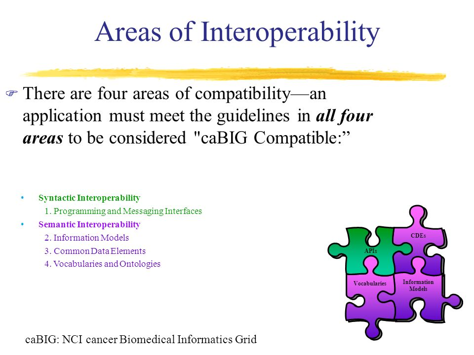 Areas of Interoperability F There are four areas of compatibilityan application must meet the guidelines in all four areas to be considered