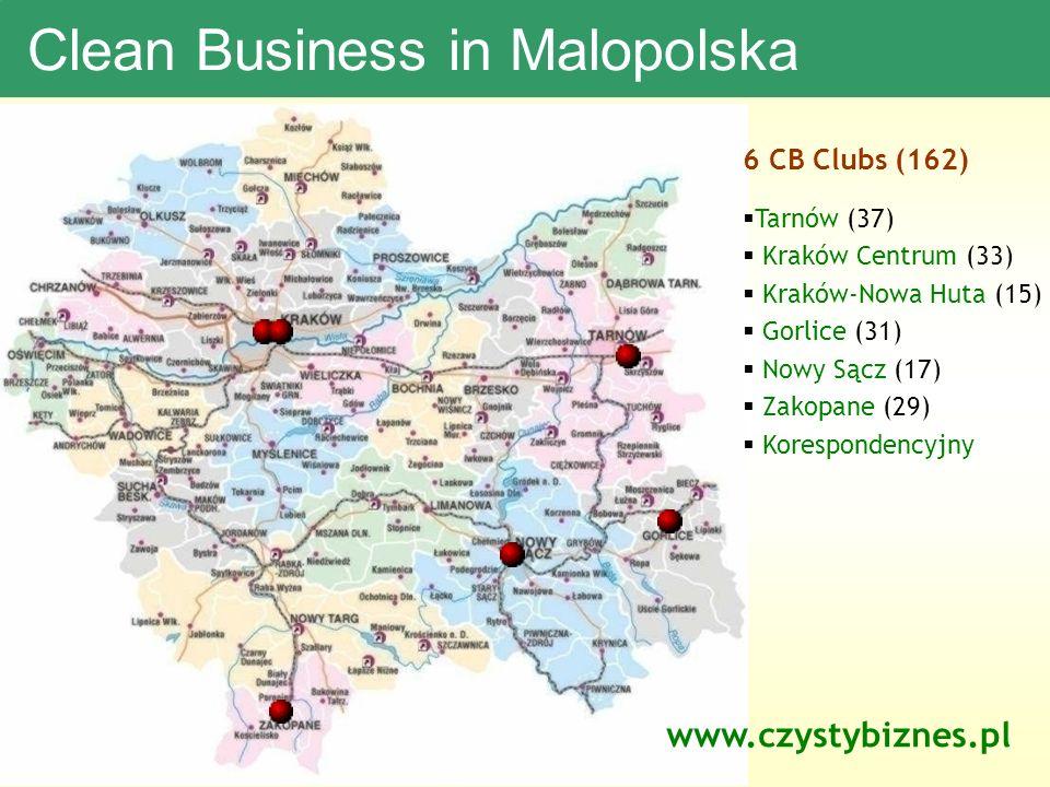 Clean Business in Malopolska 6 CB Clubs (162) Tarnów (37) Kraków Centrum (33) Kraków-Nowa Huta (15) Gorlice (31) Nowy Sącz (17) Zakopane (29) Korespondencyjny www.czystybiznes.pl