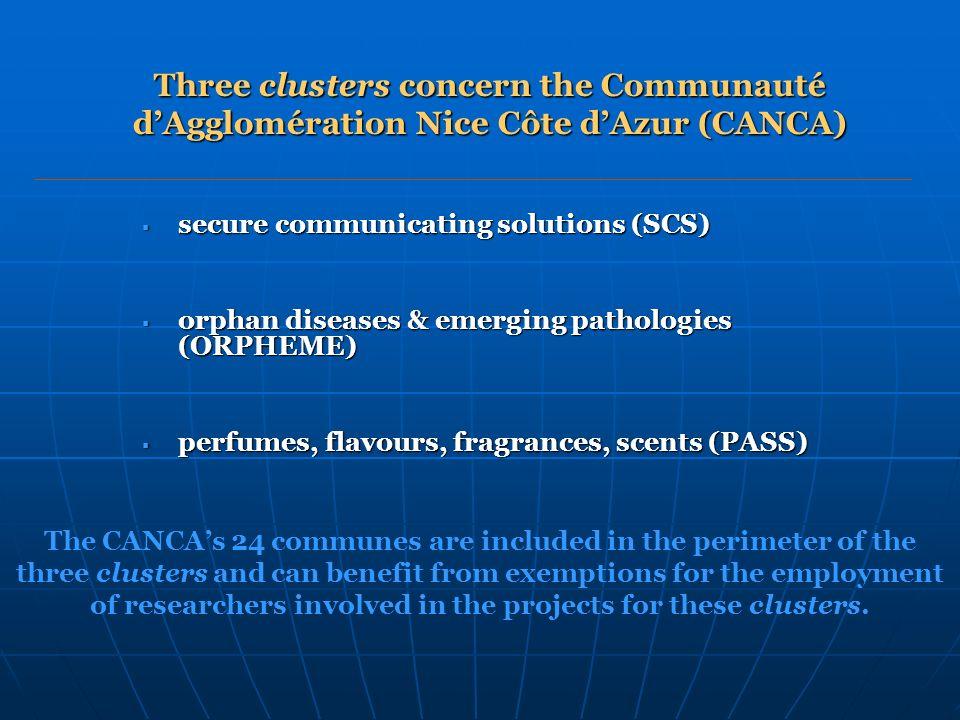 Three clusters concern the Communauté dAgglomération Nice Côte dAzur (CANCA) secure communicating solutions (SCS) secure communicating solutions (SCS)