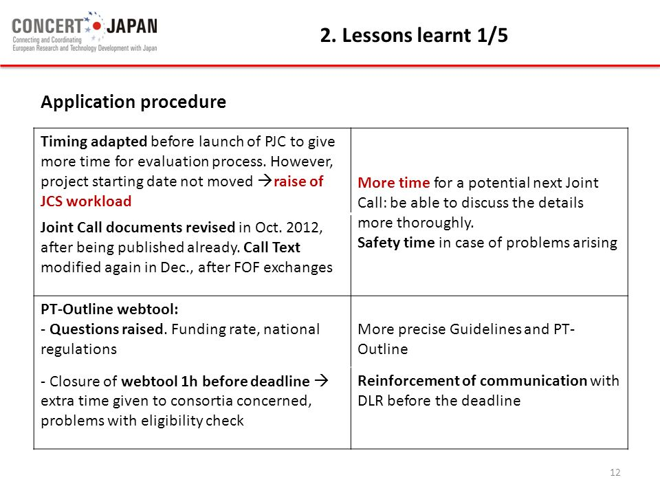 Timing adapted before launch of PJC to give more time for evaluation process.