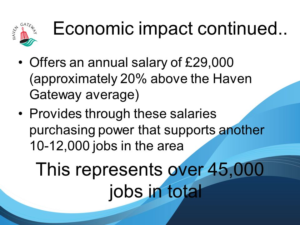 Economic impact continued.. Offers an annual salary of £29,000 (approximately 20% above the Haven Gateway average) Provides through these salaries pur