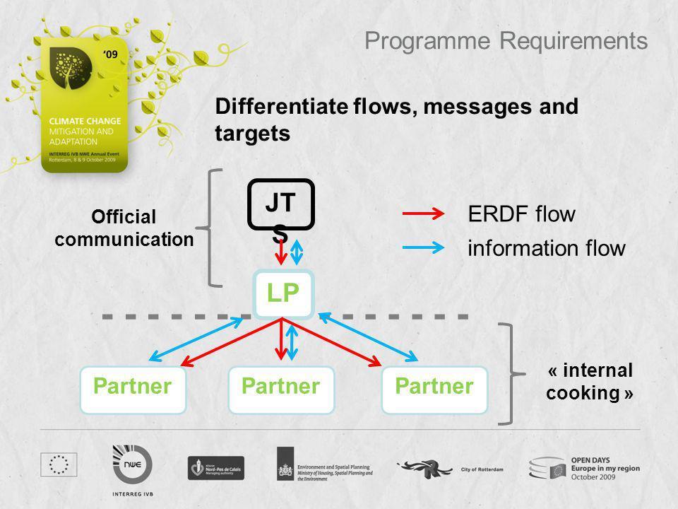 Differentiate flows, messages and targets Official communication JT S ERDF flow information flow LP - - - - - - - « internal cooking » Partner Program