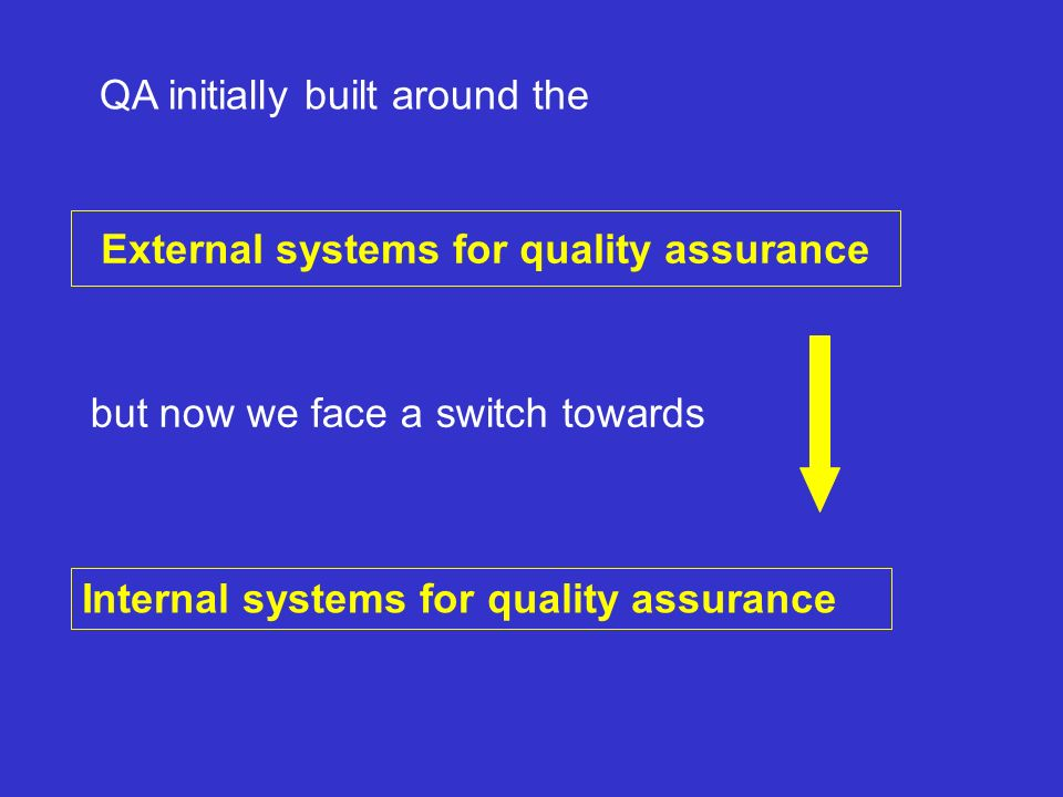 External systems for quality assurance QA initially built around the Internal systems for quality assurance but now we face a switch towards