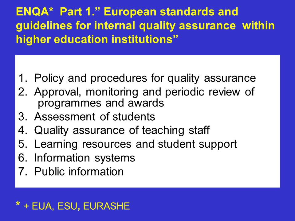 1. Policy and procedures for quality assurance 2. Approval, monitoring and periodic review of programmes and awards 3. Assessment of students 4. Quali