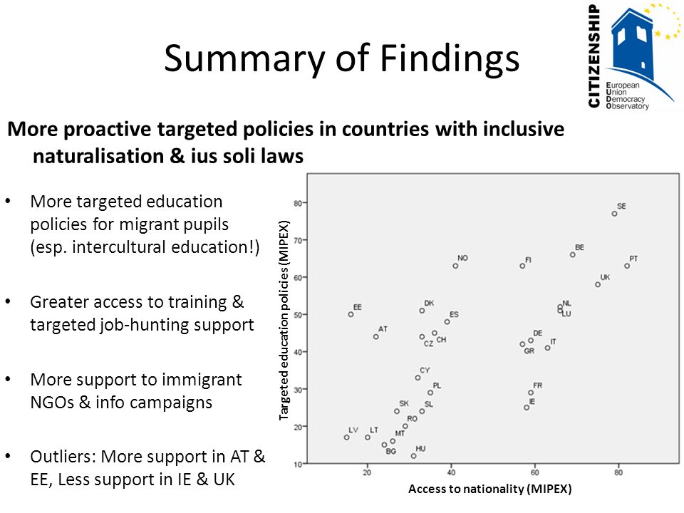 Conclusions Strong coherence between various integration policies, with citizenship policy as core predictor of a countrys overall approach to integration.