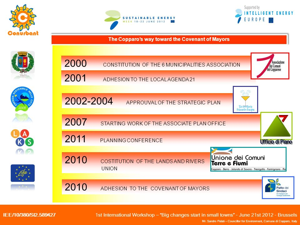 IEE/10/380/SI2.589427 1st International Workshop – Big changes start in small towns - June 21st 2012 - Brussels Mr.
