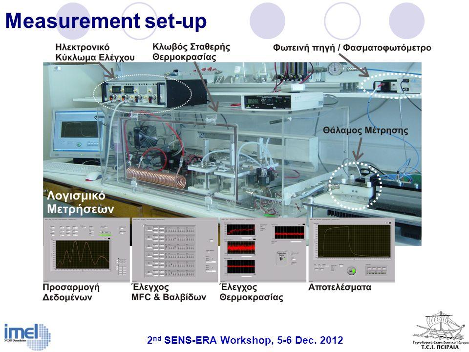 Measurement set-up 2 nd SENS-ERA Workshop, 5-6 Dec. 2012