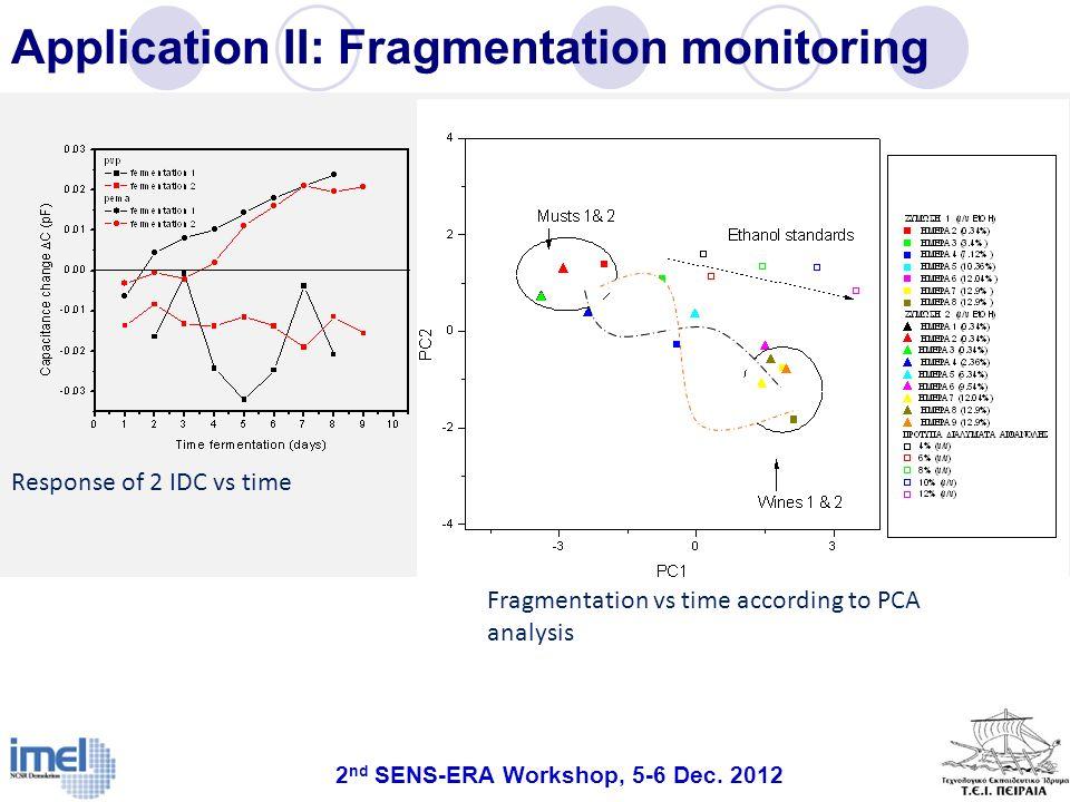 Application II: Fragmentation monitoring Response of 2 IDC vs time Fragmentation vs time according to PCA analysis 2 nd SENS-ERA Workshop, 5-6 Dec.