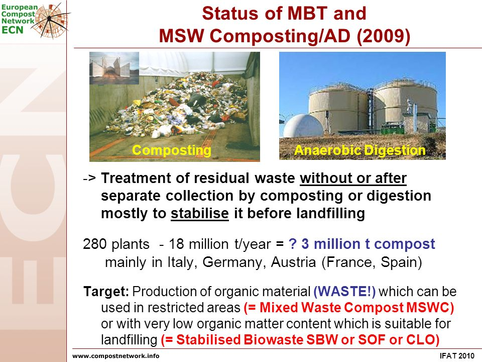 IFAT 2010 Status of MBT and MSW Composting/AD (2009) -> Treatment of residual waste without or after separate collection by composting or digestion mostly to stabilise it before landfilling 280 plants - 18 million t/year = .
