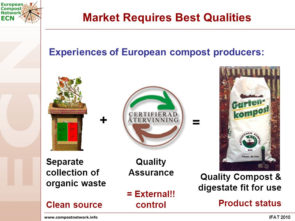 IFAT 2010 Market Requires Best Qualities Experiences of European compost producers: + Separate collection of organic waste Clean source = Quality Assurance = External!.