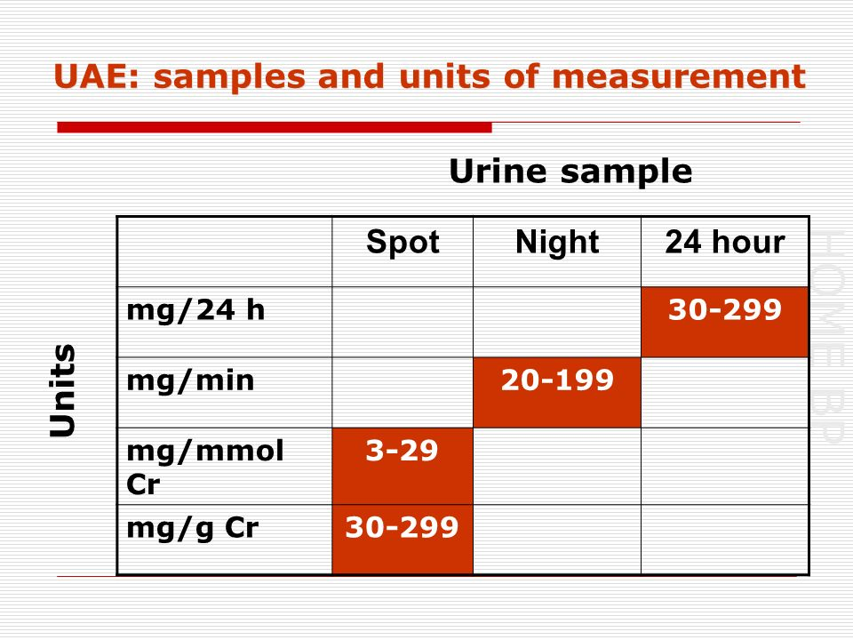 HOME BP UAE: samples and units of measurement SpotNight24 hour mg/24 h30-299 mg/min20-199 mg/mmol Cr 3-29 mg/g Cr30-299 Urine sample Units
