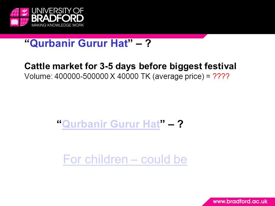 Qurbanir Gurur Hat – .
